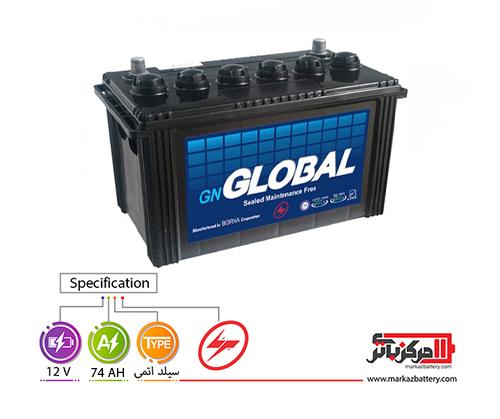 74 GN GLOBAL